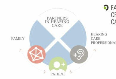Family Centered Care Infographic